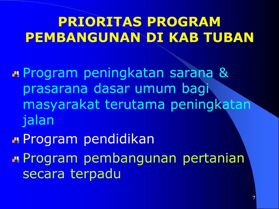 7 Program peningkatan sarana & prasarana dasar umum bagi masyarakat terutama peningkatan jalan Program pendidikan Program pembangunan pertanian secara terpadu PRIORITAS PROGRAM PEMBANGUNAN DI KAB TUBAN