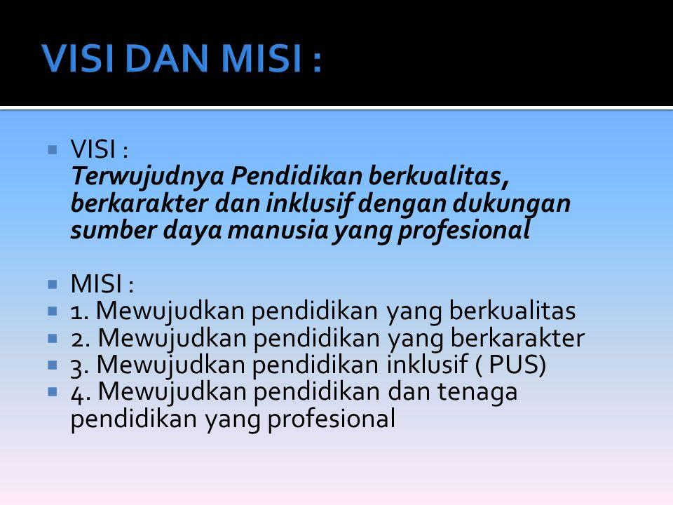  VISI : Terwujudnya Pendidikan berkualitas, berkarakter dan inklusif dengan dukungan sumber daya manusia yang profesional  MISI :  1. Mewujudkan pe