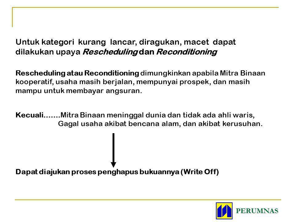 Rescheduling atau Reconditioning dimungkinkan apabila Mitra Binaan kooperatif, usaha masih berjalan, mempunyai prospek, dan masih mampu untuk membayar