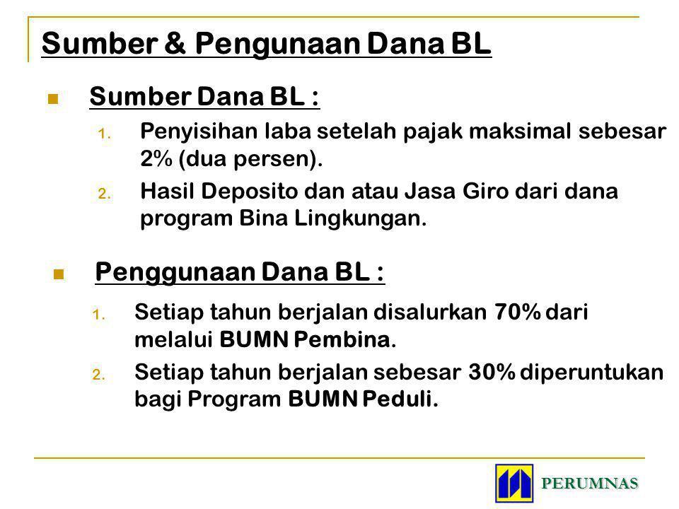 Sumber Dana BL : 1. Penyisihan laba setelah pajak maksimal sebesar 2% (dua persen). 2. Hasil Deposito dan atau Jasa Giro dari dana program Bina Lingku
