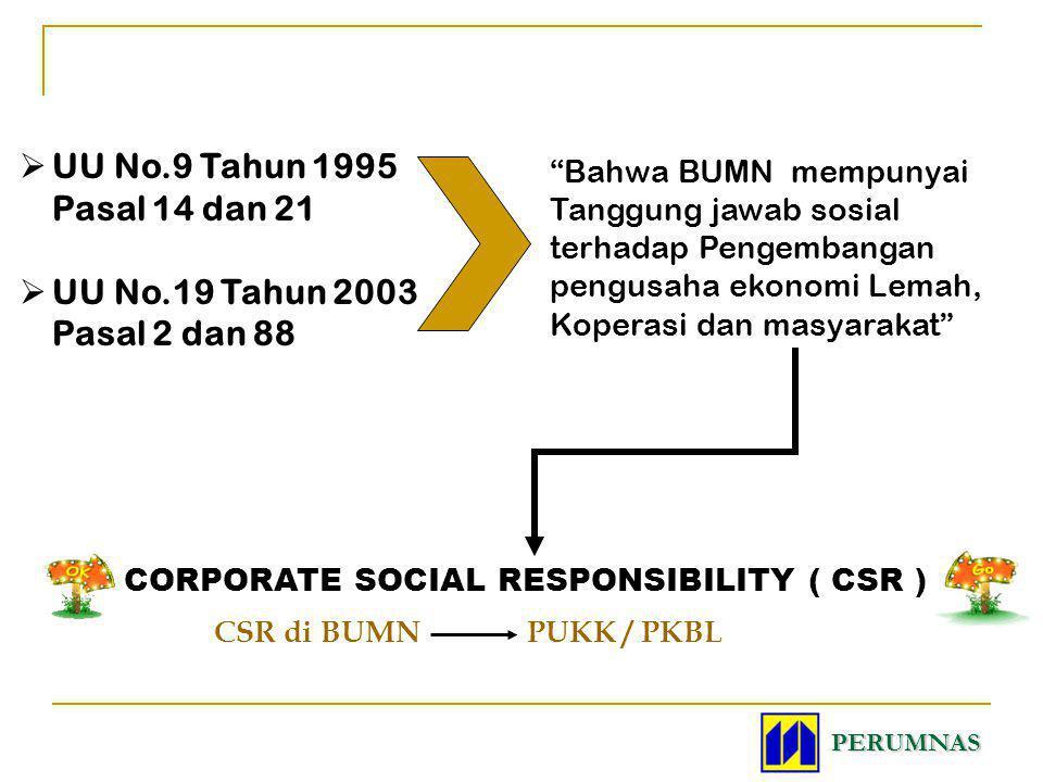 "CSR di BUMN PUKK / PKBL CORPORATE SOCIAL RESPONSIBILITY ( CSR ) ""Bahwa BUMN mempunyai Tanggung jawab sosial terhadap Pengembangan pengusaha ekonomi Le"