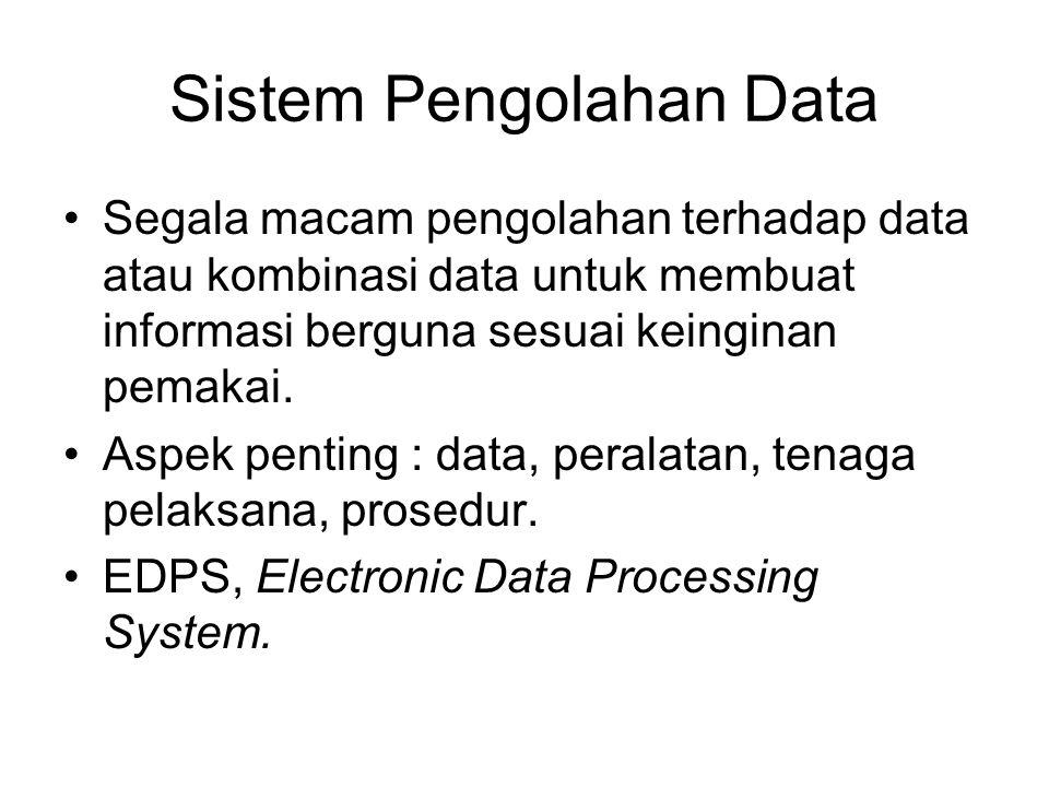 Aspek Non Teknis Sistem komputer untuk mengelola informasi dalam rangka mengambil keputusan. Mesin komputer berguna bila disediakan program dan data >