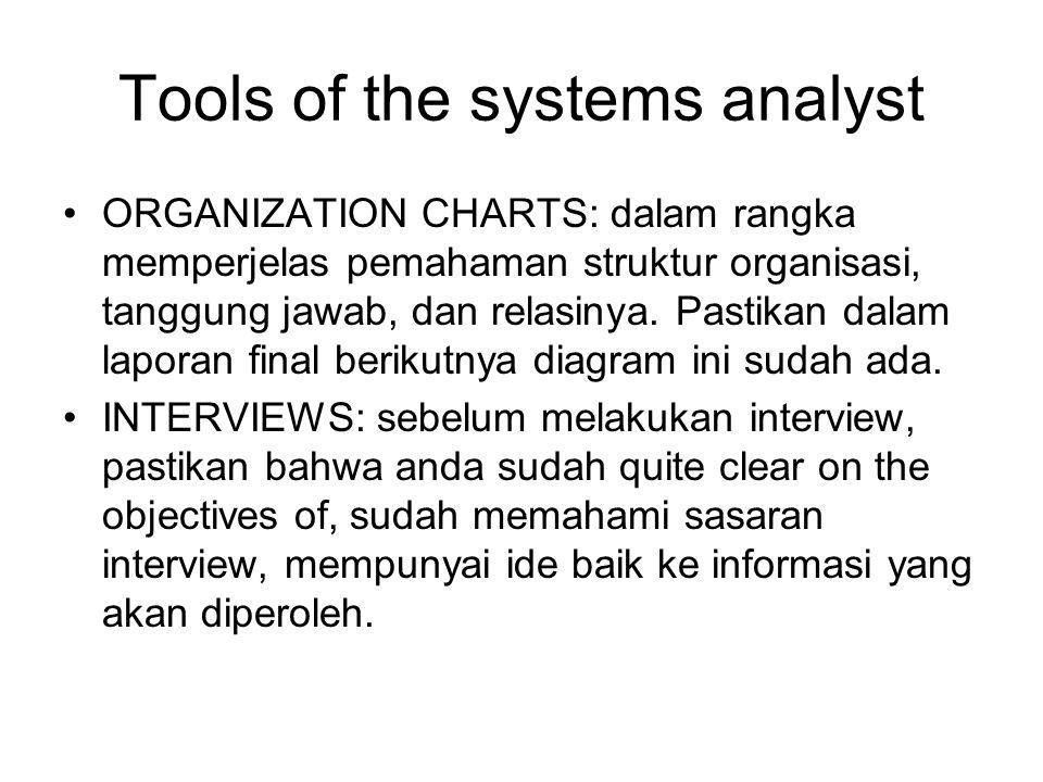 Systems analyst Penganalisa sistem  pihak yang menghubungkan pengguna informasi dan sistem yang dibangun, memerlukan kemampuan seperti: teknis, pemro