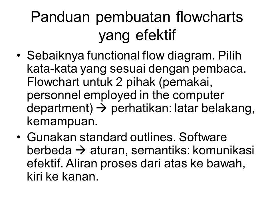 Benefits and limitations of flowcharts Pertama: quicker grasp of relationships. Diagram alir menyediakan deskripsi sangat efektif dari prosedur secara