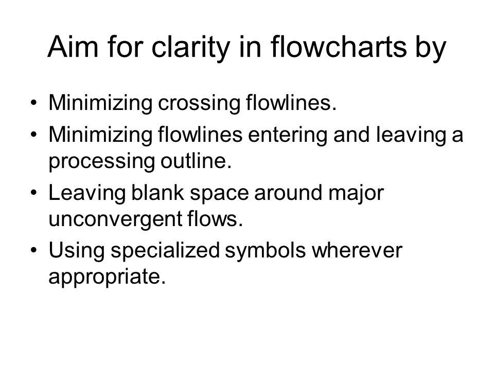 Panduan pembuatan flowcharts yang efektif Sebaiknya functional flow diagram. Pilih kata-kata yang sesuai dengan pembaca. Flowchart untuk 2 pihak (pema