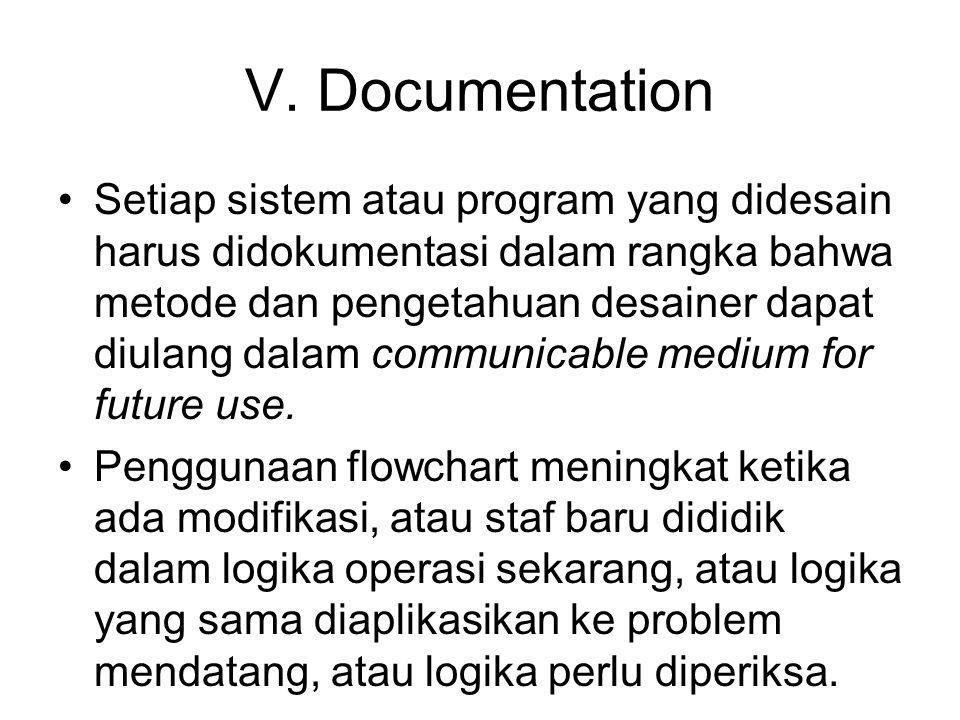 IV. Communication Menyediakan simbol-simbol yang digunakan, invaluable aid in communicating problem resolution logic. Pada program anda, perlu dibuat