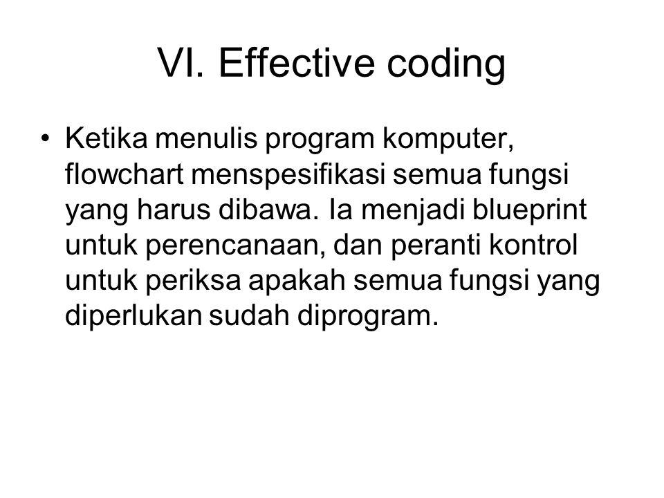 V. Documentation Setiap sistem atau program yang didesain harus didokumentasi dalam rangka bahwa metode dan pengetahuan desainer dapat diulang dalam c