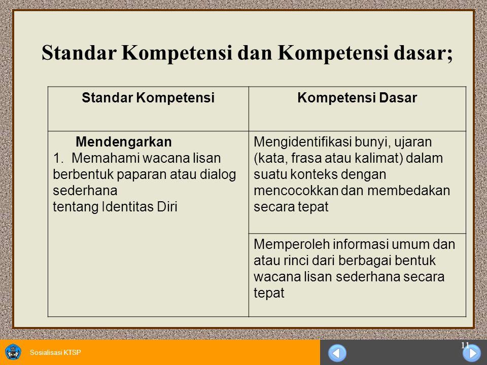 Sosialisasi KTSP 11 Standar Kompetensi dan Kompetensi dasar; Standar KompetensiKompetensi Dasar Mendengarkan 1. Memahami wacana lisan berbentuk papara