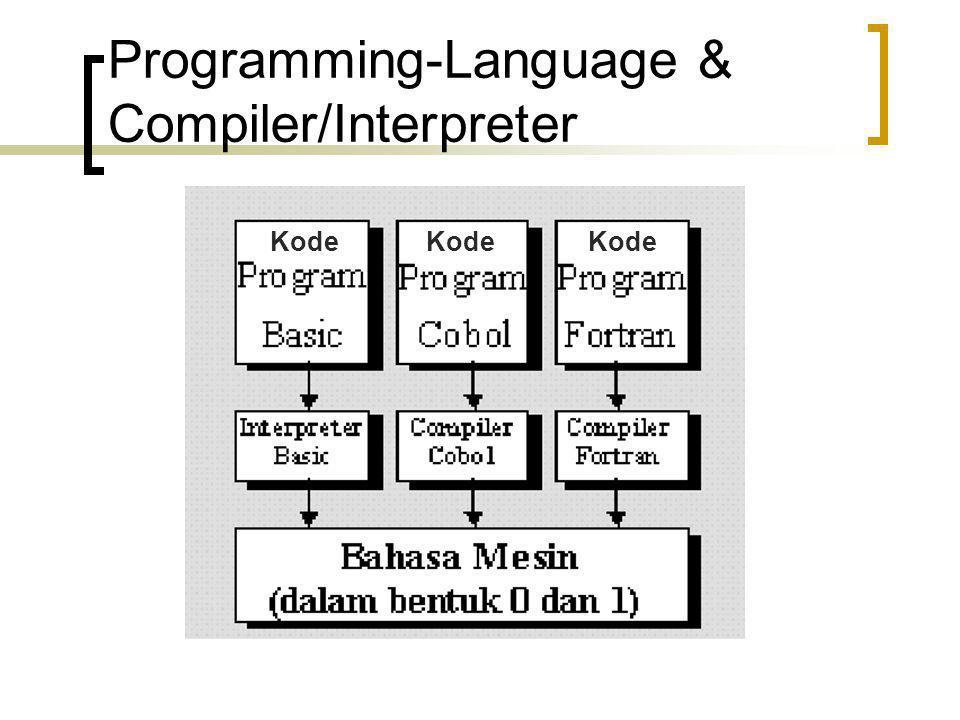Programming-Language & Compiler/Interpreter Kode