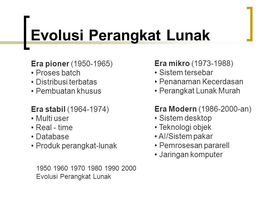 Evolusi Perangkat Lunak Era pioner (1950-1965) Proses batch Distribusi terbatas Pembuatan khusus Era stabil (1964-1974) Multi user Real - time Databas