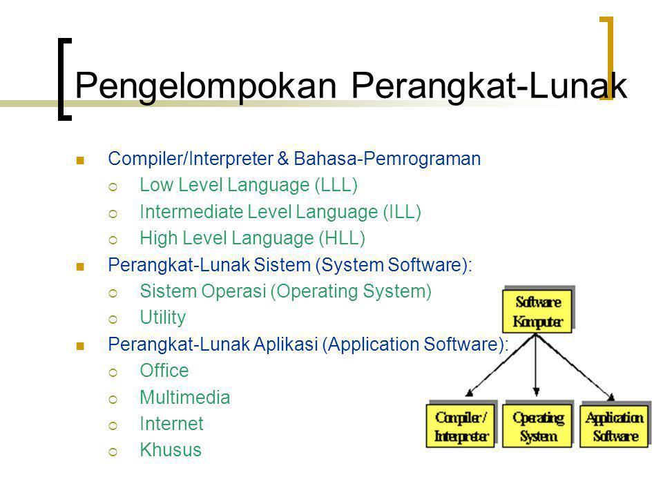 Pengelompokan Perangkat-Lunak Compiler/Interpreter & Bahasa-Pemrograman  Low Level Language (LLL)  Intermediate Level Language (ILL)  High Level La