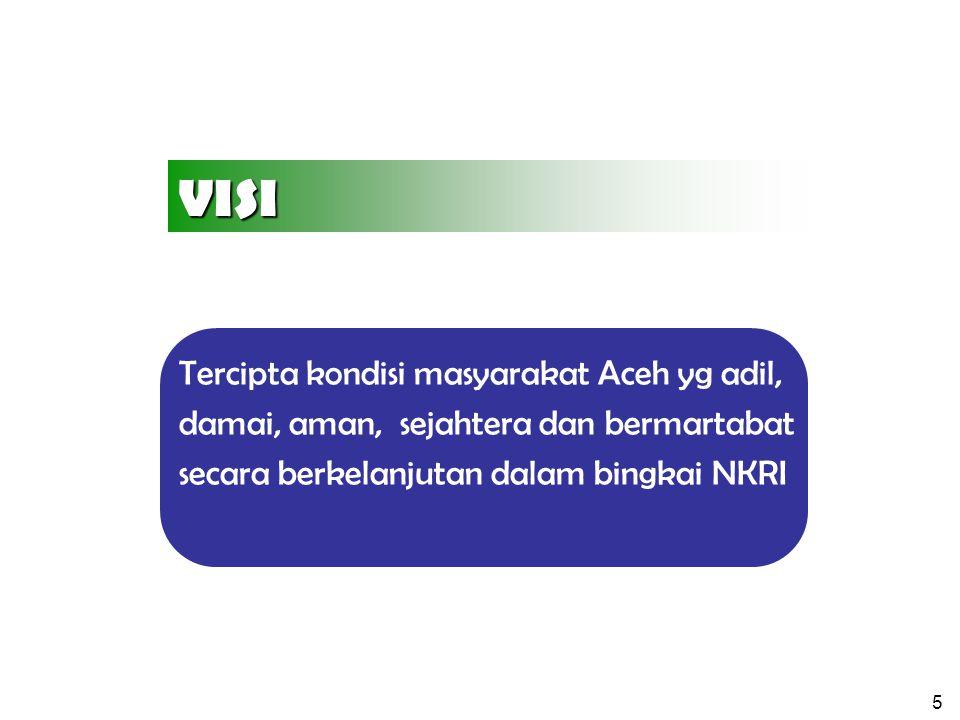 5 VISI Tercipta kondisi masyarakat Aceh yg adil, damai, aman, sejahtera dan bermartabat secara berkelanjutan dalam bingkai NKRI