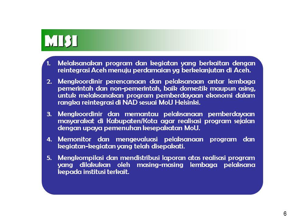 6 1.Melaksanakan program dan kegiatan yang berkaitan dengan reintegrasi Aceh menuju perdamaian yg berkelanjutan di Aceh. 2.Mengkoordinir perencanaan d