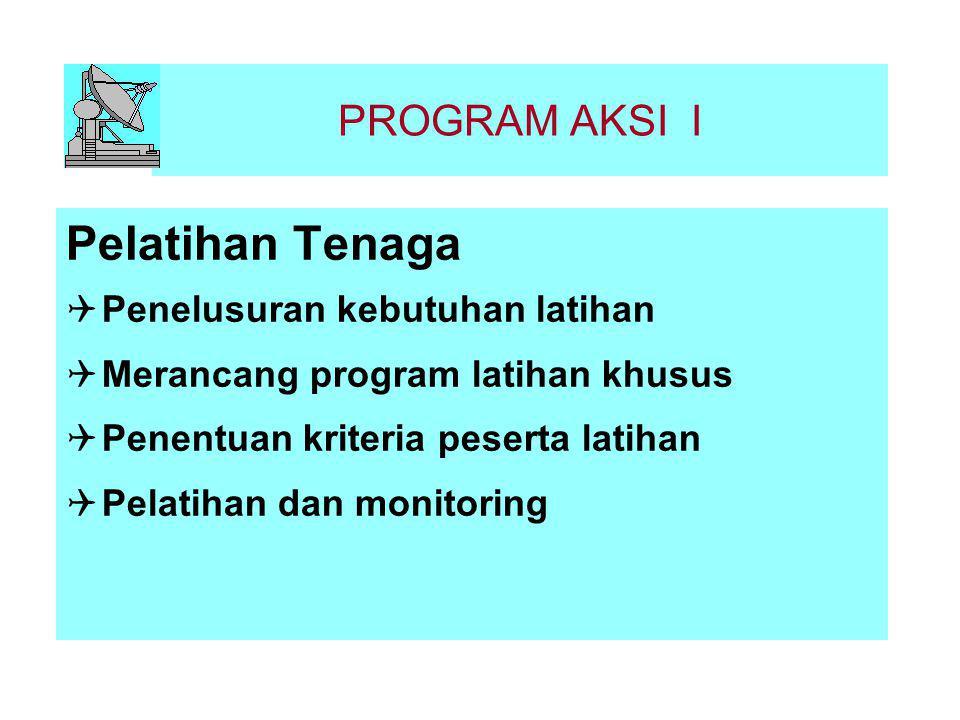 PROGRAM AKSI I Pelatihan Tenaga  Penelusuran kebutuhan latihan  Merancang program latihan khusus  Penentuan kriteria peserta latihan  Pelatihan da