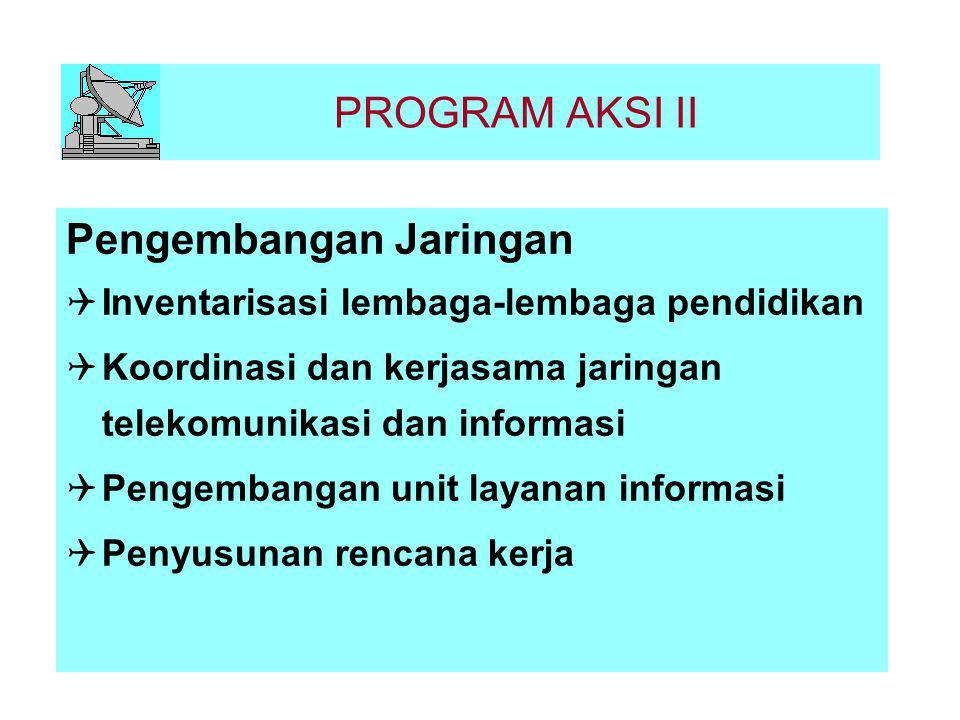 PROGRAM AKSI II Pengembangan Jaringan  Inventarisasi lembaga-lembaga pendidikan  Koordinasi dan kerjasama jaringan telekomunikasi dan informasi  Pe