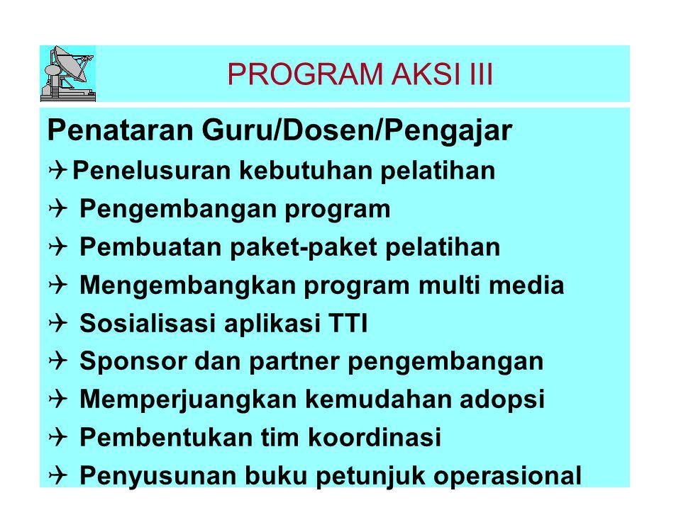 PROGRAM AKSI III Penataran Guru/Dosen/Pengajar  Penelusuran kebutuhan pelatihan  Pengembangan program  Pembuatan paket-paket pelatihan  Mengembang