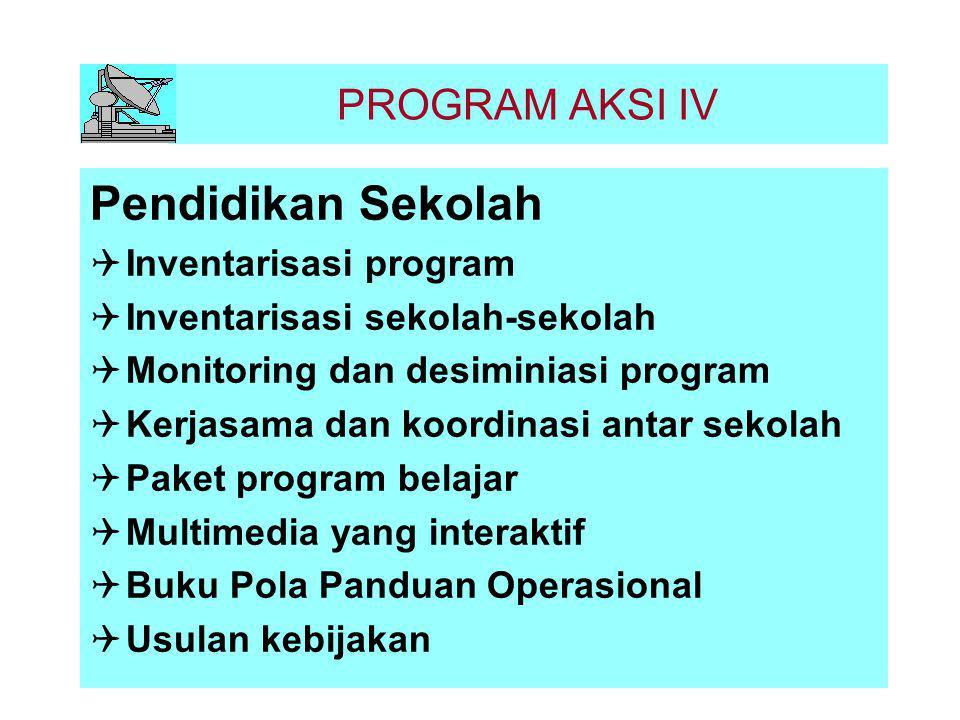 PROGRAM AKSI IV Pendidikan Sekolah  Inventarisasi program  Inventarisasi sekolah-sekolah  Monitoring dan desiminiasi program  Kerjasama dan koordi