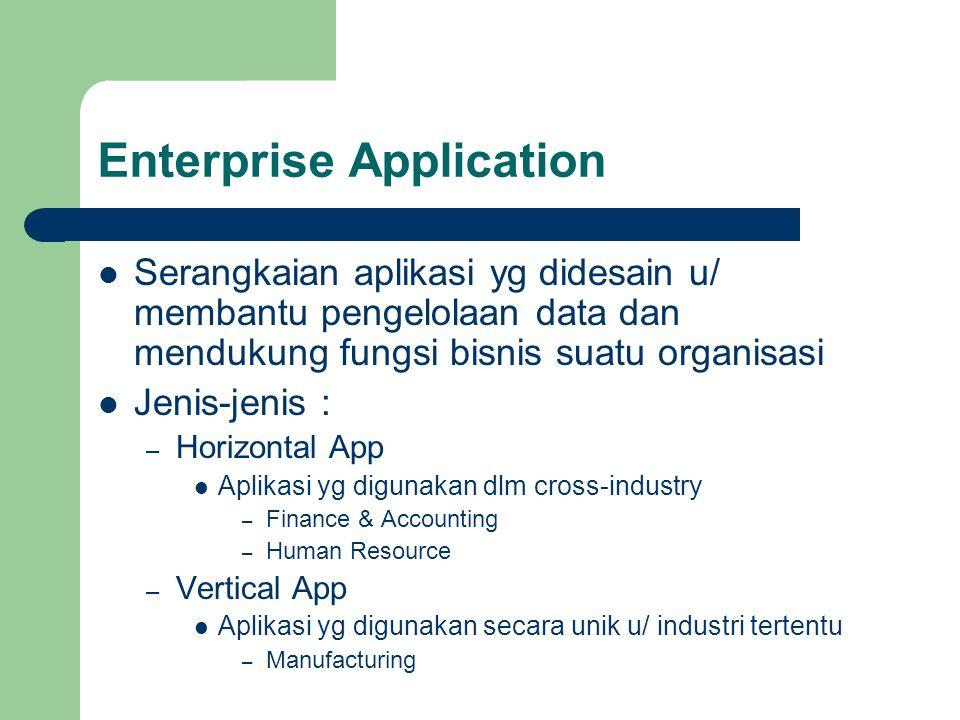 Enterprise Application Serangkaian aplikasi yg didesain u/ membantu pengelolaan data dan mendukung fungsi bisnis suatu organisasi Jenis-jenis : – Hori