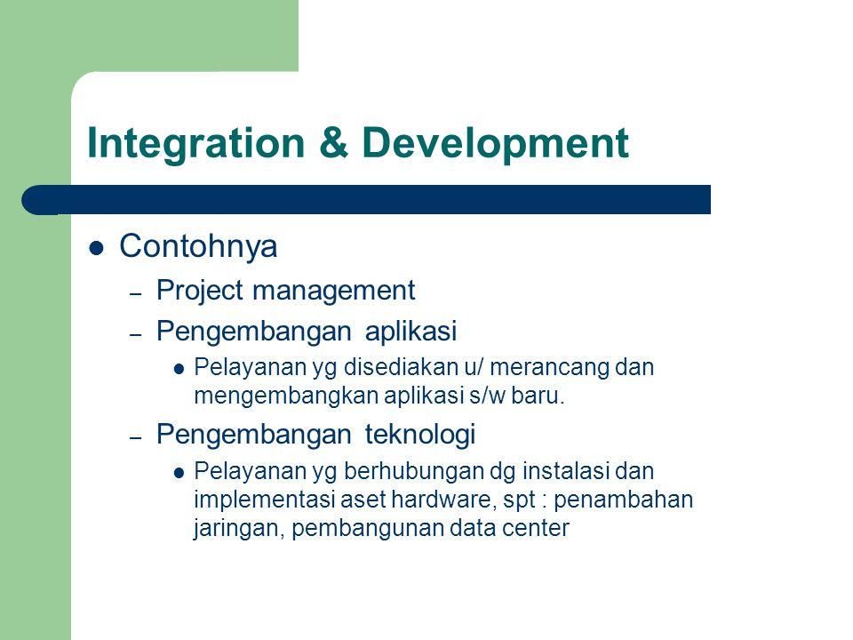 Integration & Development Contohnya – Project management – Pengembangan aplikasi Pelayanan yg disediakan u/ merancang dan mengembangkan aplikasi s/w b