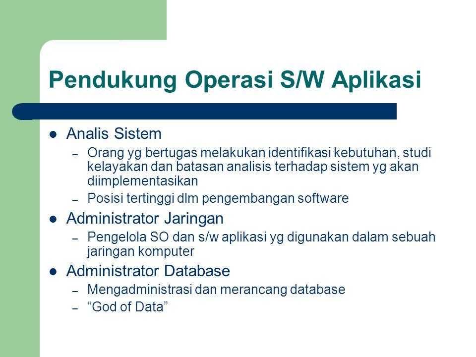 Pendukung Operasi S/W Aplikasi Analis Sistem – Orang yg bertugas melakukan identifikasi kebutuhan, studi kelayakan dan batasan analisis terhadap siste