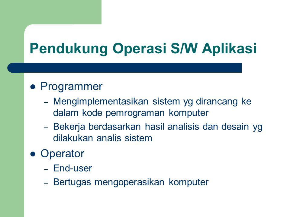 Programmer – Mengimplementasikan sistem yg dirancang ke dalam kode pemrograman komputer – Bekerja berdasarkan hasil analisis dan desain yg dilakukan a