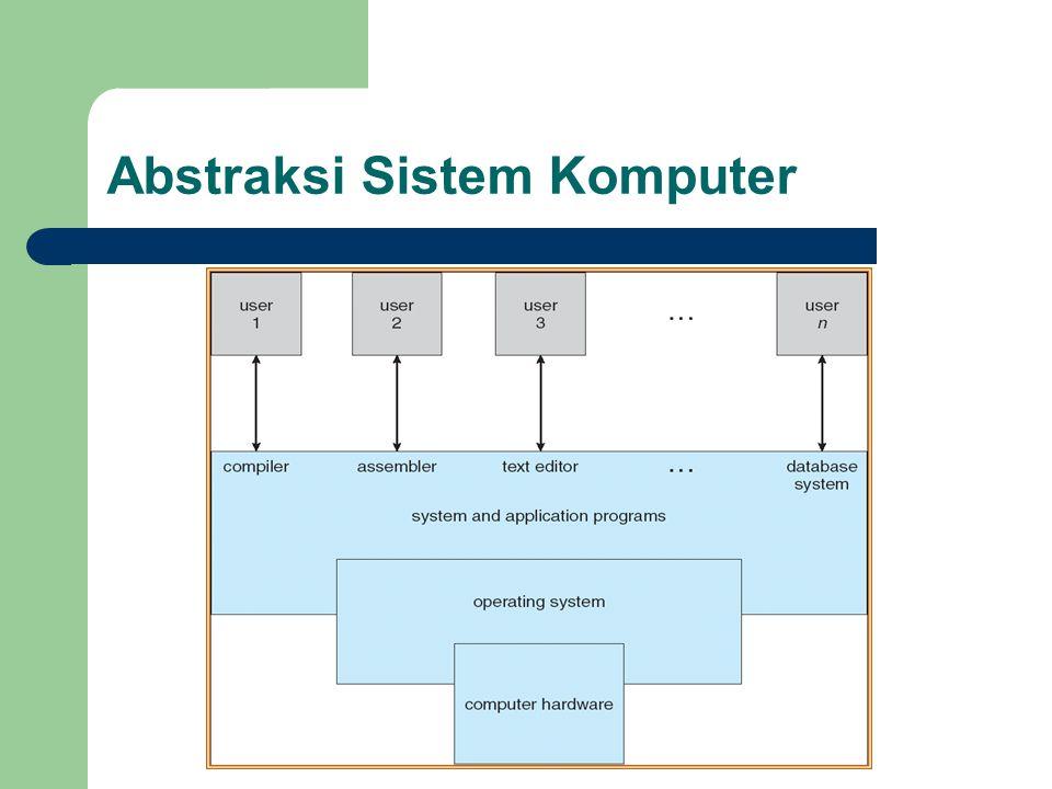 Sistem Operasi Program yg bertindak sebagai perantara antara pengguna dengan hardware.