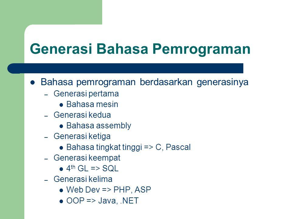 Bahasa pemrograman berdasarkan generasinya – Generasi pertama Bahasa mesin – Generasi kedua Bahasa assembly – Generasi ketiga Bahasa tingkat tinggi =>