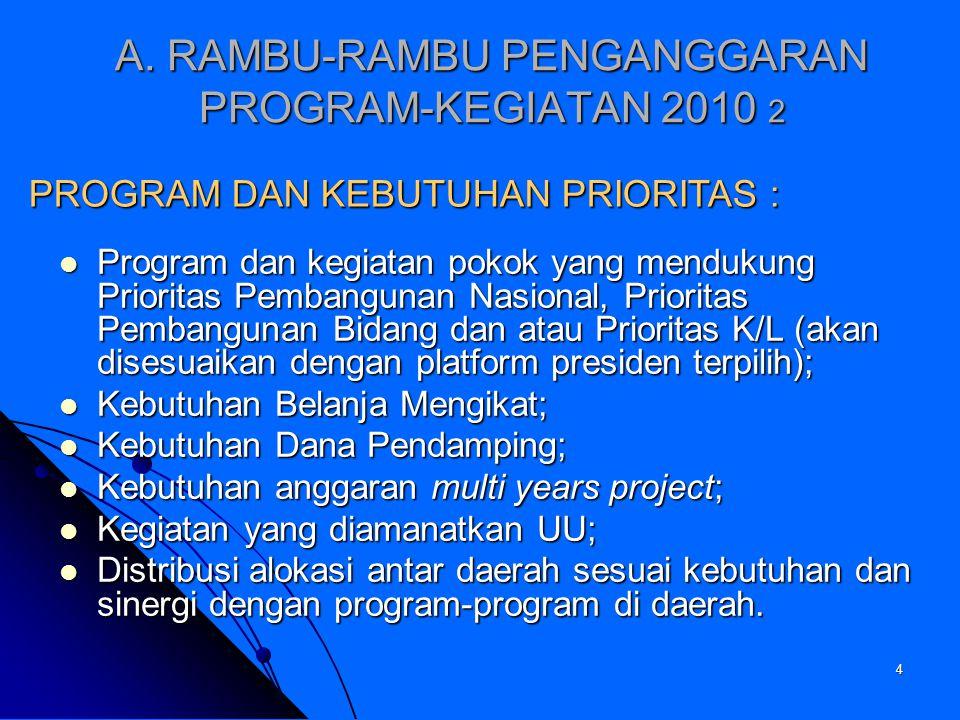 4 A. RAMBU-RAMBU PENGANGGARAN PROGRAM-KEGIATAN 2010 2 Program dan kegiatan pokok yang mendukung Prioritas Pembangunan Nasional, Prioritas Pembangunan
