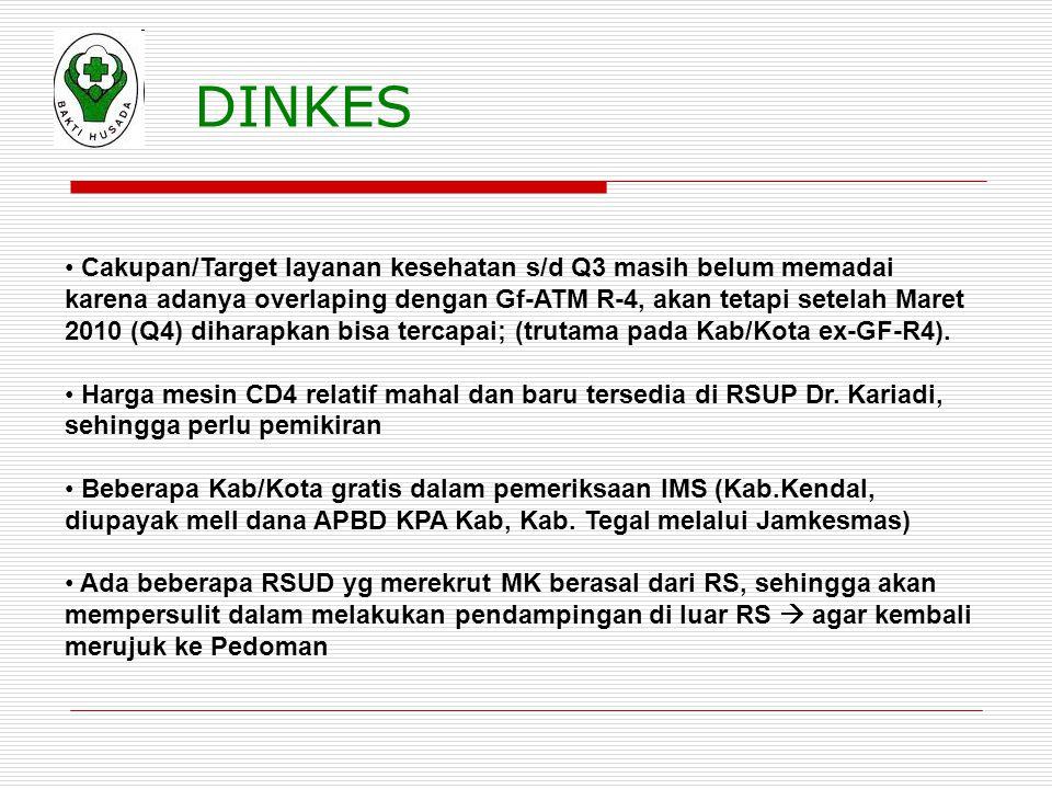 DINKES Cakupan/Target layanan kesehatan s/d Q3 masih belum memadai karena adanya overlaping dengan Gf-ATM R-4, akan tetapi setelah Maret 2010 (Q4) diharapkan bisa tercapai; (trutama pada Kab/Kota ex-GF-R4).