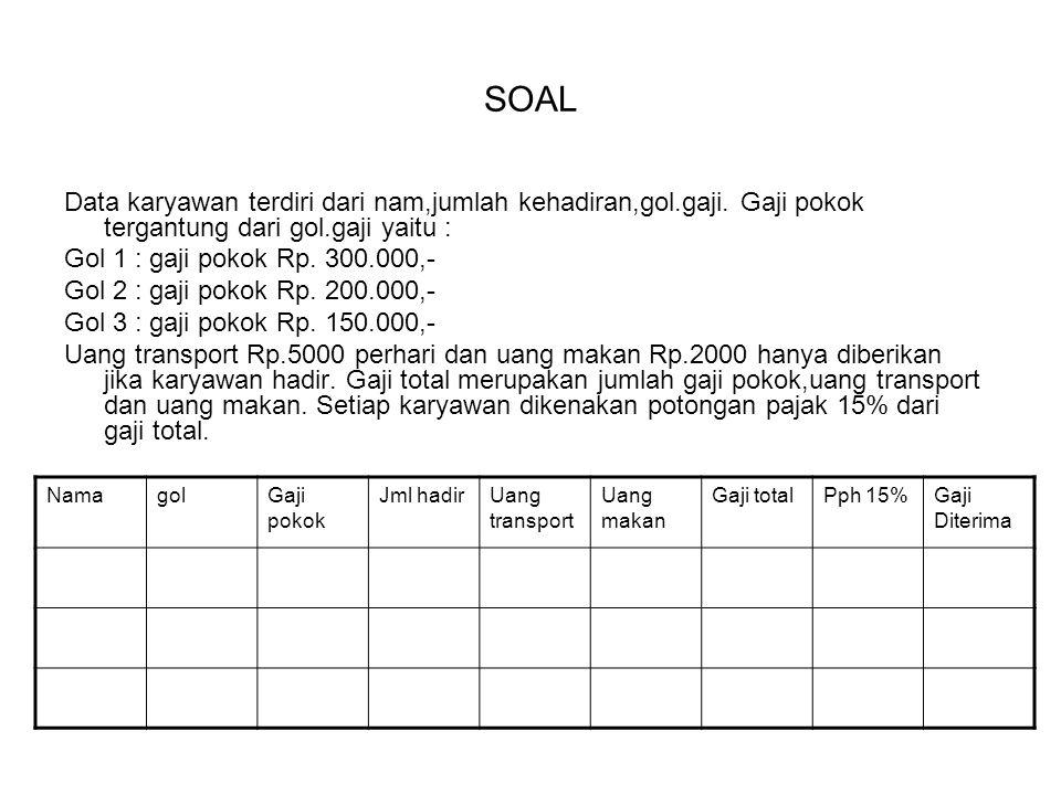 SOAL Data karyawan terdiri dari nam,jumlah kehadiran,gol.gaji. Gaji pokok tergantung dari gol.gaji yaitu : Gol 1 : gaji pokok Rp. 300.000,- Gol 2 : ga