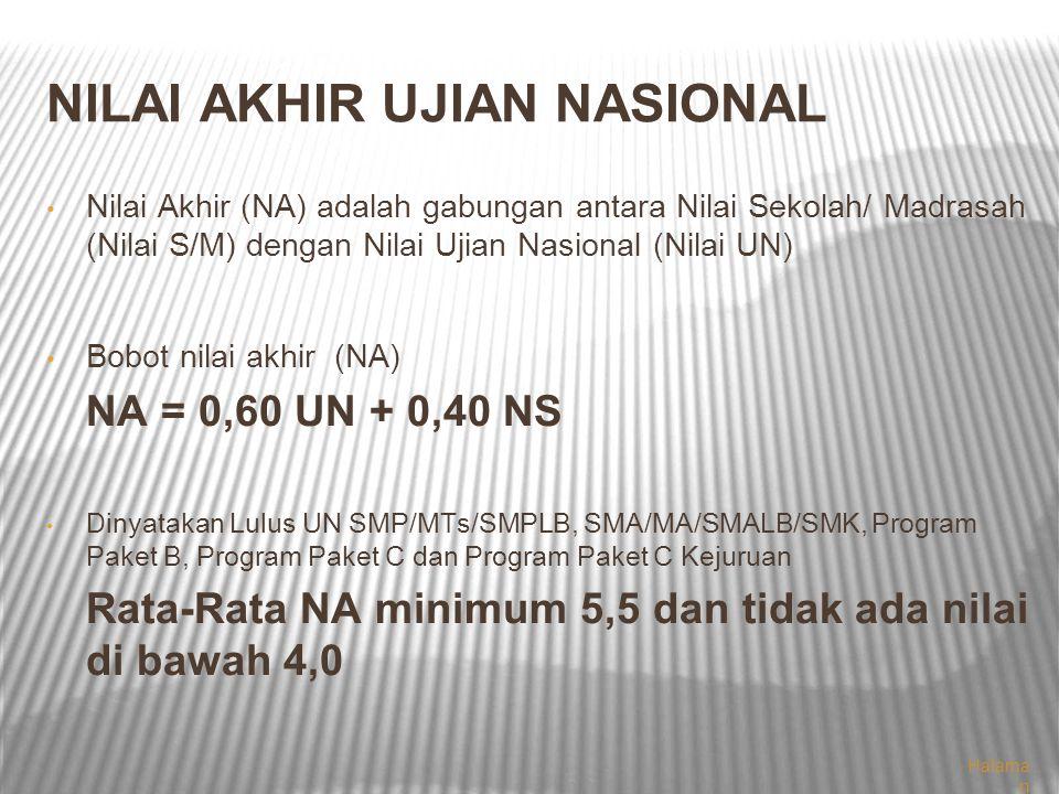 NILAI AKHIR UJIAN NASIONAL Nilai Akhir (NA) adalah gabungan antara Nilai Sekolah/ Madrasah (Nilai S/M) dengan Nilai Ujian Nasional (Nilai UN) Bobot nilai akhir (NA) NA = 0,60 UN + 0,40 NS Dinyatakan Lulus UN SMP/MTs/SMPLB, SMA/MA/SMALB/SMK, Program Paket B, Program Paket C dan Program Paket C Kejuruan Rata-Rata NA minimum 5,5 dan tidak ada nilai di bawah 4,0 Halama n