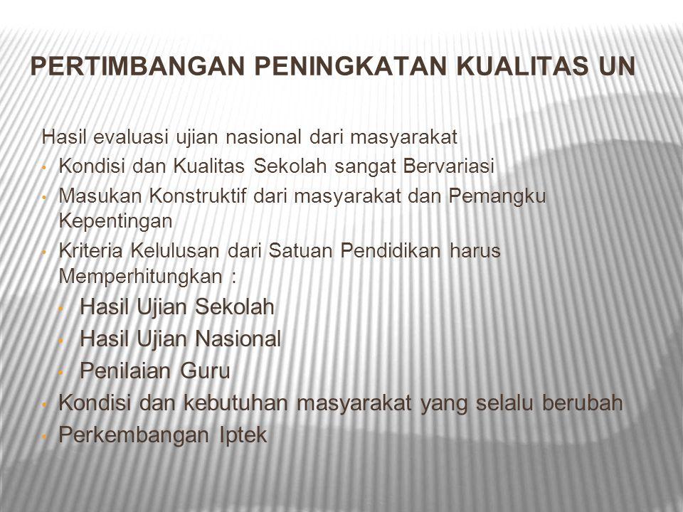 TUGAS BSNP Tugas dan wewenang : a.mengembangkan Standar Nasional Pendidikan; b.