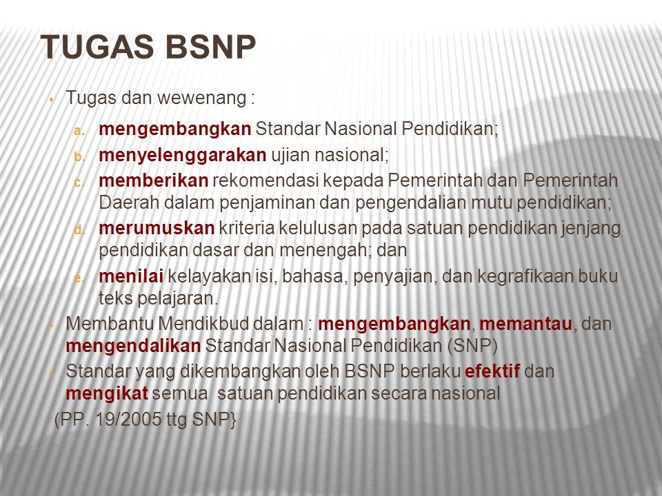 TUGAS BSNP Tugas dan wewenang : a. mengembangkan Standar Nasional Pendidikan; b. menyelenggarakan ujian nasional; c. memberikan rekomendasi kepada Pem