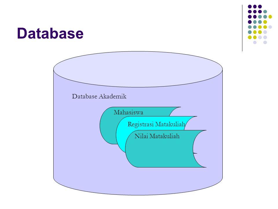 Tanggapan dan Akses Sistem database memberikan tanggapan dan akses yang cepat sekalipun pemakai adalah orang yang tidak tahu tentang pemrograman Dengan menggunakan perintah dalam level SQL (Structured Query Language) yang mudah untuk dipahami oleh orang awam, akses terhadap database mudah sekali dilakukan