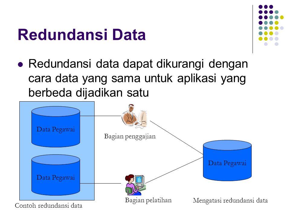 Redundansi Data Redundansi data dapat dikurangi dengan cara data yang sama untuk aplikasi yang berbeda dijadikan satu Data Pegawai Bagian penggajian B
