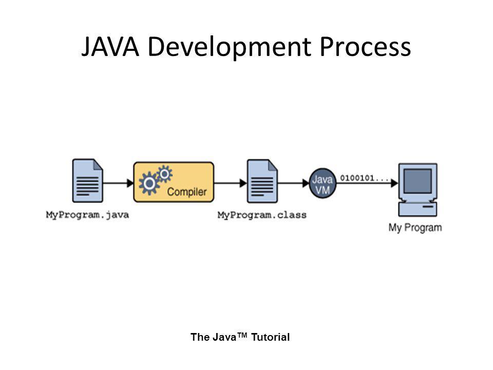 JAVA Development Process The Java TM Tutorial