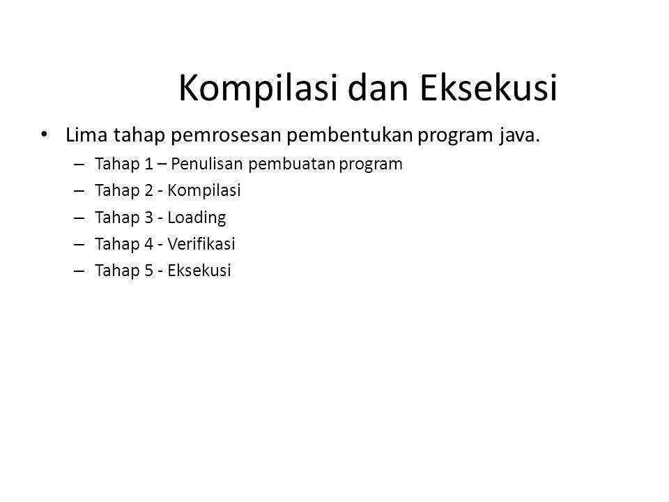 Kompilasi dan Eksekusi Lima tahap pemrosesan pembentukan program java. – Tahap 1 – Penulisan pembuatan program – Tahap 2 - Kompilasi – Tahap 3 - Loadi