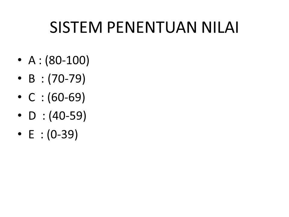 SISTEM PENENTUAN NILAI A : (80-100) B : (70-79) C : (60-69) D : (40-59) E : (0-39)