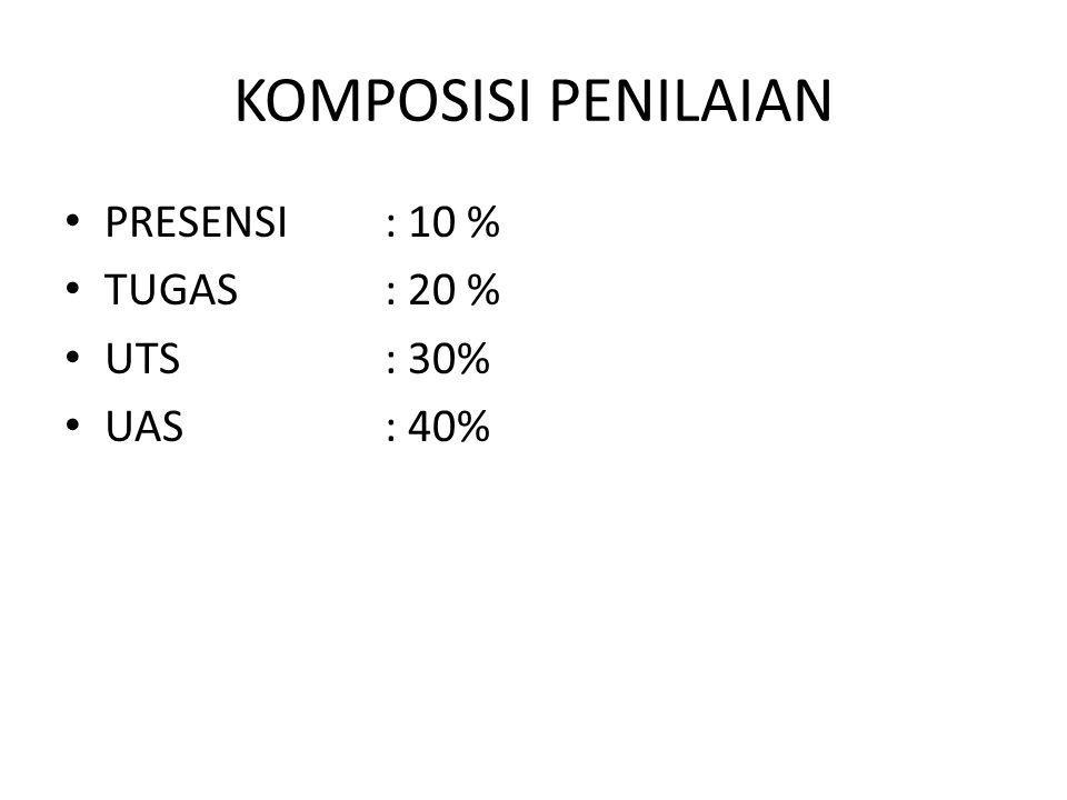 KOMPOSISI PENILAIAN PRESENSI: 10 % TUGAS: 20 % UTS: 30% UAS: 40%