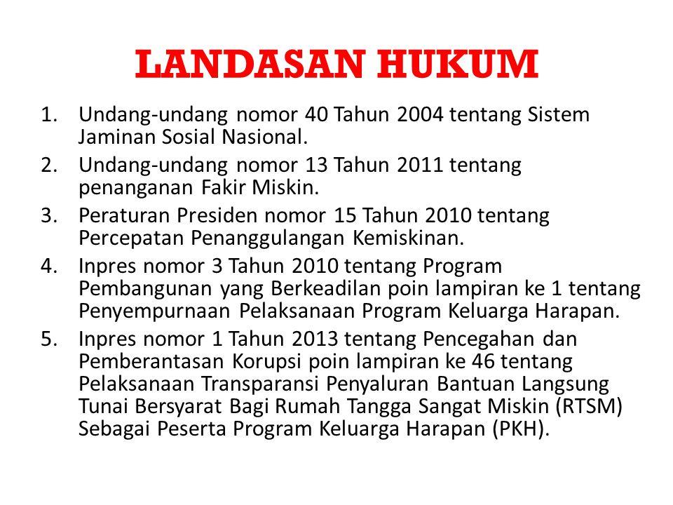 LANDASAN HUKUM 1.Undang-undang nomor 40 Tahun 2004 tentang Sistem Jaminan Sosial Nasional.