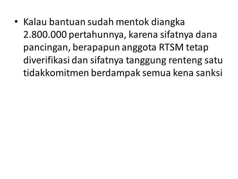 Kalau bantuan sudah mentok diangka 2.800.000 pertahunnya, karena sifatnya dana pancingan, berapapun anggota RTSM tetap diverifikasi dan sifatnya tanggung renteng satu tidakkomitmen berdampak semua kena sanksi