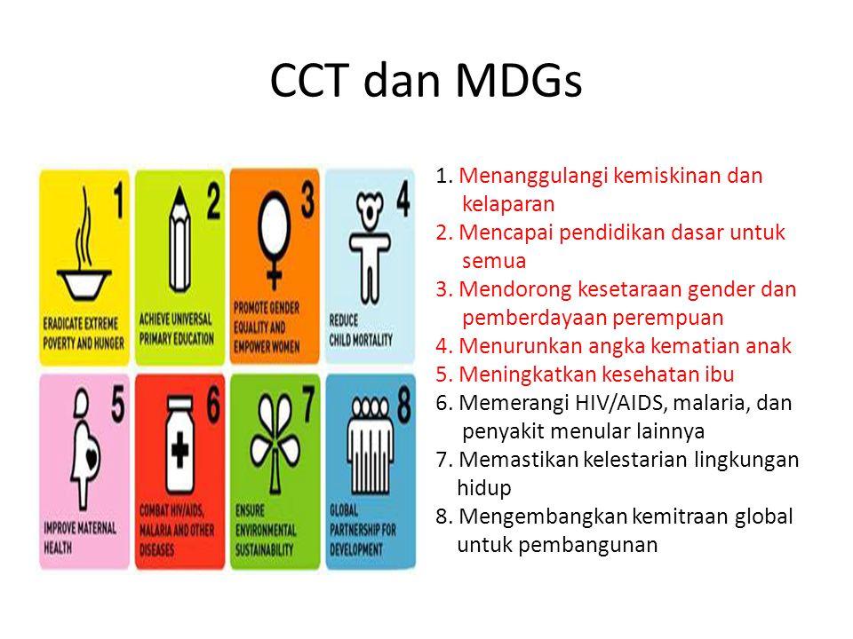 CCT dan MDGs 1.Menanggulangi kemiskinan dan kelaparan 2.