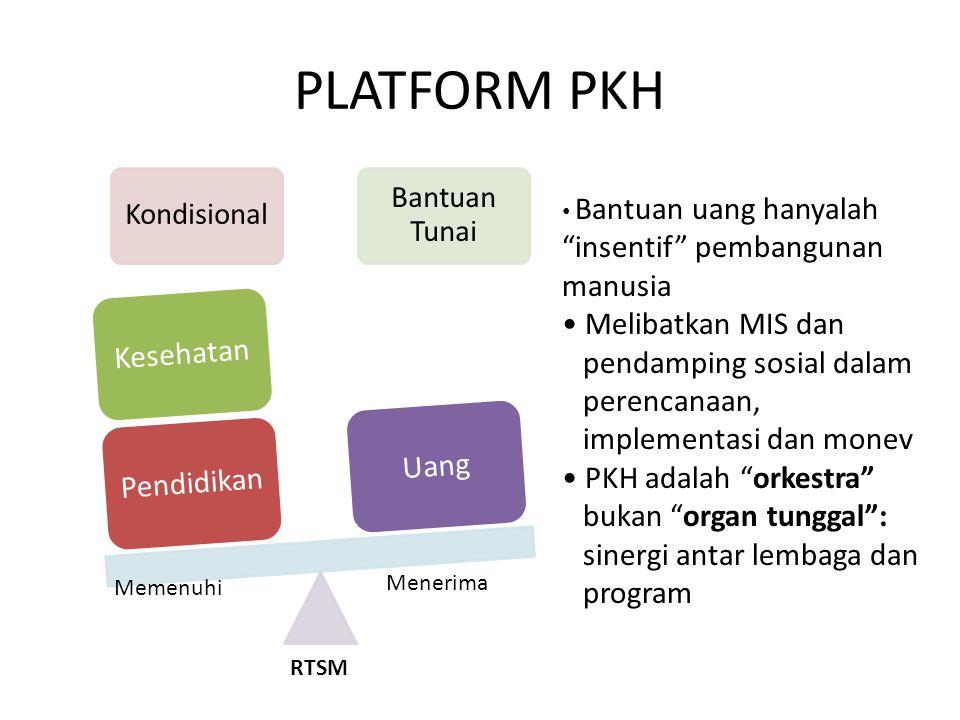 PLATFORM PKH Kondisional Bantuan Tunai PendidikanKesehatanUang RTSM Memenuhi Menerima Bantuan uang hanyalah insentif pembangunan manusia Melibatkan MIS dan pendamping sosial dalam perencanaan, implementasi dan monev PKH adalah orkestra bukan organ tunggal : sinergi antar lembaga dan program