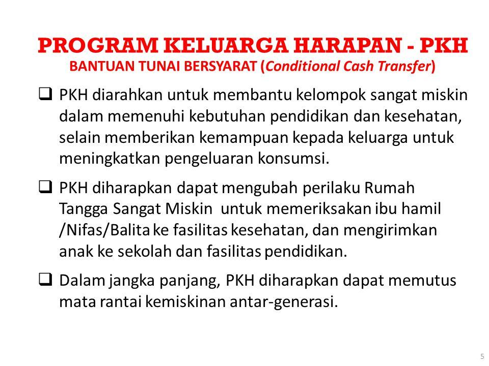 SKEMA BARU PEMBERIAN BANTUAN TUNAI KEPADA PESERTA PKH TAHUN 2013 JENIS BANTUANJML BANTUAN (SKEMA BARU) Bantuan Tetap Rp.