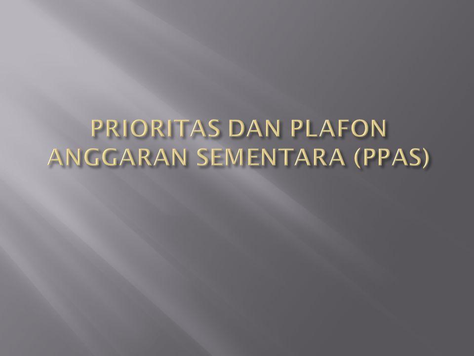 CONTOH PENYAJIAN INDIKATOR PROGRAM/KEGIATAN PROGRAM/ KEGIATAN INDIKATOR PROGRAM INDIKATOR KEGIATAN (KELUARAN) INDIKATOR KEGIATAN (HASIL) Program penin