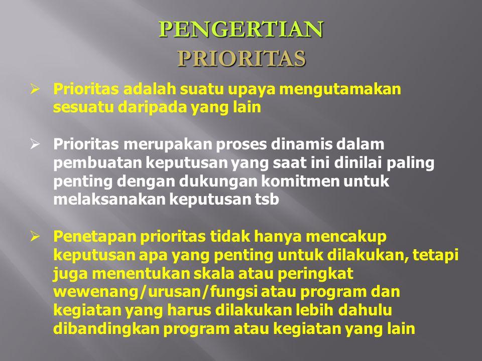PENGERTIAN PRIORITAS DAN PLAFON ANGGARAN SEMENTARA (PPAS) PROGRAM PRIORITAS DAN PATOKAN BATAS MAKSIMAL ANGGARAN YANG DIBERIKAN KEPADA SKPD UNTUK SETIA