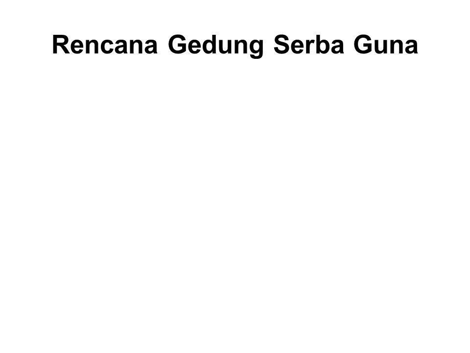 Rencana Teaching Industry :