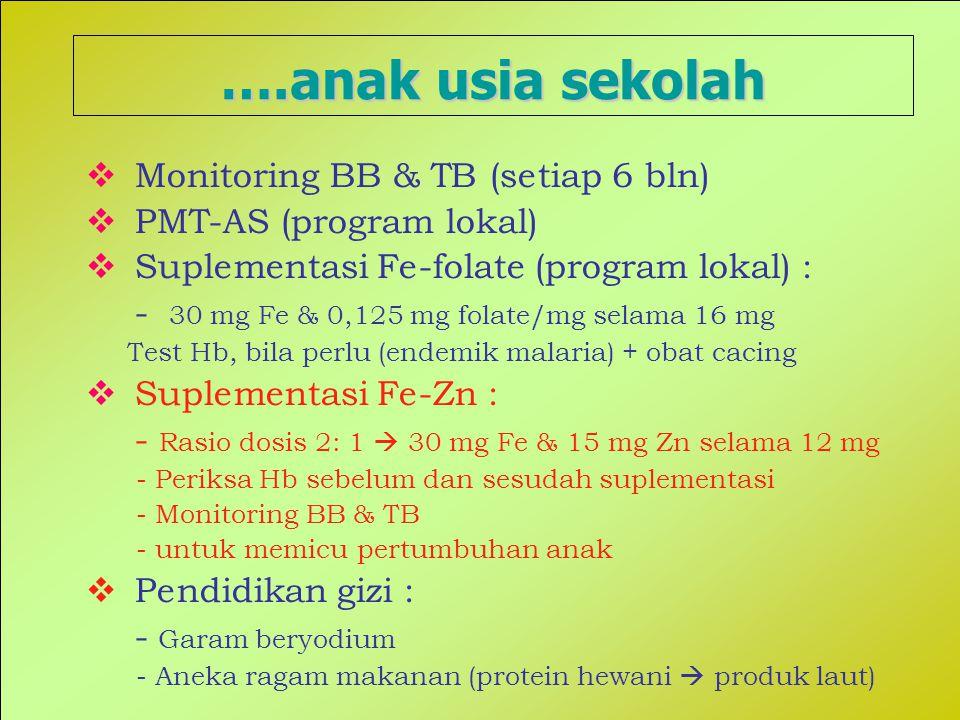 34 ….anak usia sekolah  Monitoring BB & TB (setiap 6 bln)  PMT-AS (program lokal)  Suplementasi Fe-folate (program lokal) : - 30 mg Fe & 0,125 mg folate/mg selama 16 mg Test Hb, bila perlu (endemik malaria) + obat cacing  Suplementasi Fe-Zn : - Rasio dosis 2: 1  30 mg Fe & 15 mg Zn selama 12 mg - Periksa Hb sebelum dan sesudah suplementasi - Monitoring BB & TB - untuk memicu pertumbuhan anak  Pendidikan gizi : - Garam beryodium - Aneka ragam makanan (protein hewani  produk laut)
