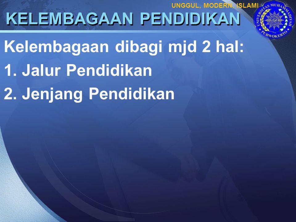 LOGO PROGRAM PENDIDIKAN 1.Pendidikan Umum 2. Pendidikan Kejuruan 3.