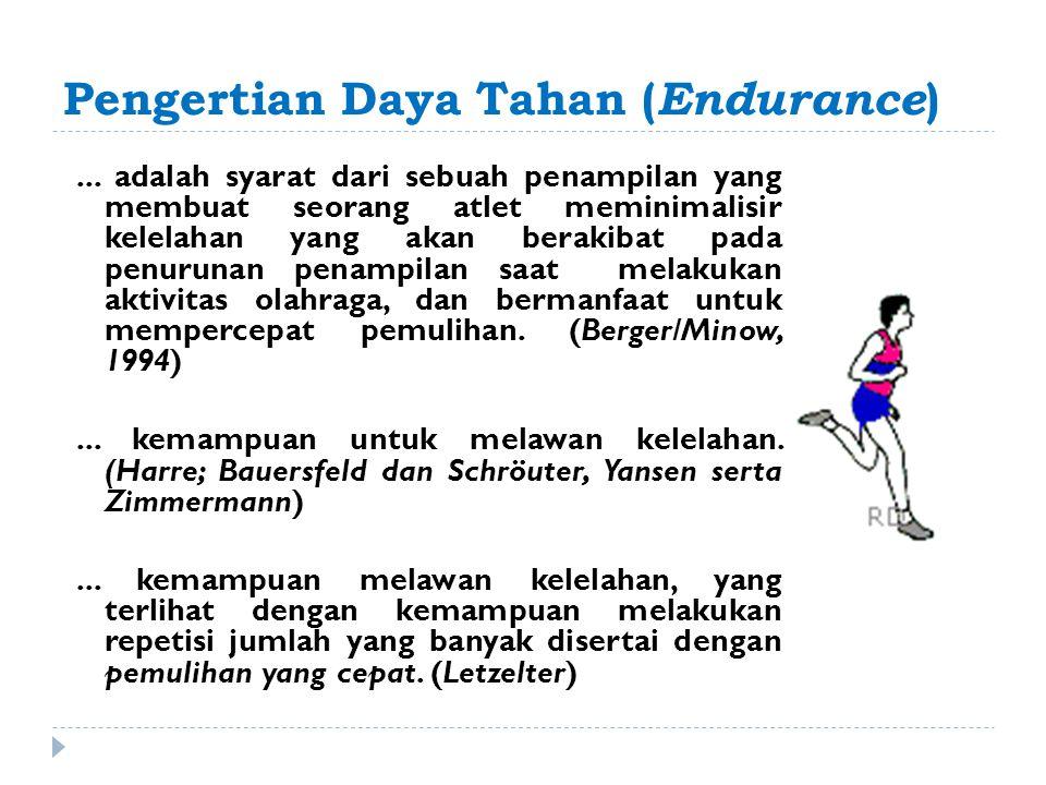 Pengertian Daya Tahan ( Endurance )... adalah syarat dari sebuah penampilan yang membuat seorang atlet meminimalisir kelelahan yang akan berakibat pad